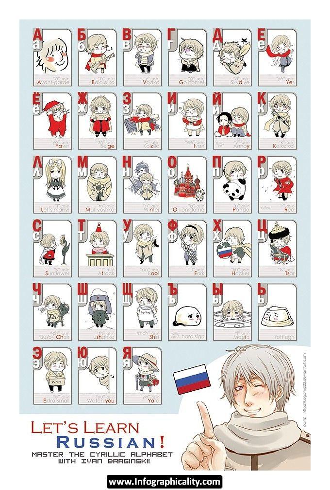 Russian language visit star
