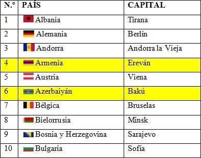 Países y capitales de Europa 1