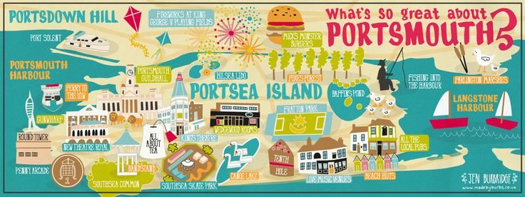 What's so great about Portsmouth? — Made by Burbs