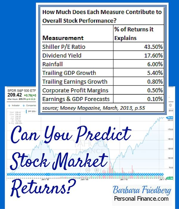 With the recent jumpy stock market, investors are clamoring for a way to predict stock market returns. Find out if it's possible to predict future stock market returns.