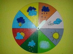 Időjárás tábla (Óvodába) :: Kishugi Kreatív Alkotásai