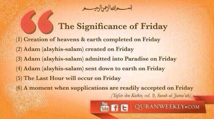 Significance of Friday in Islam