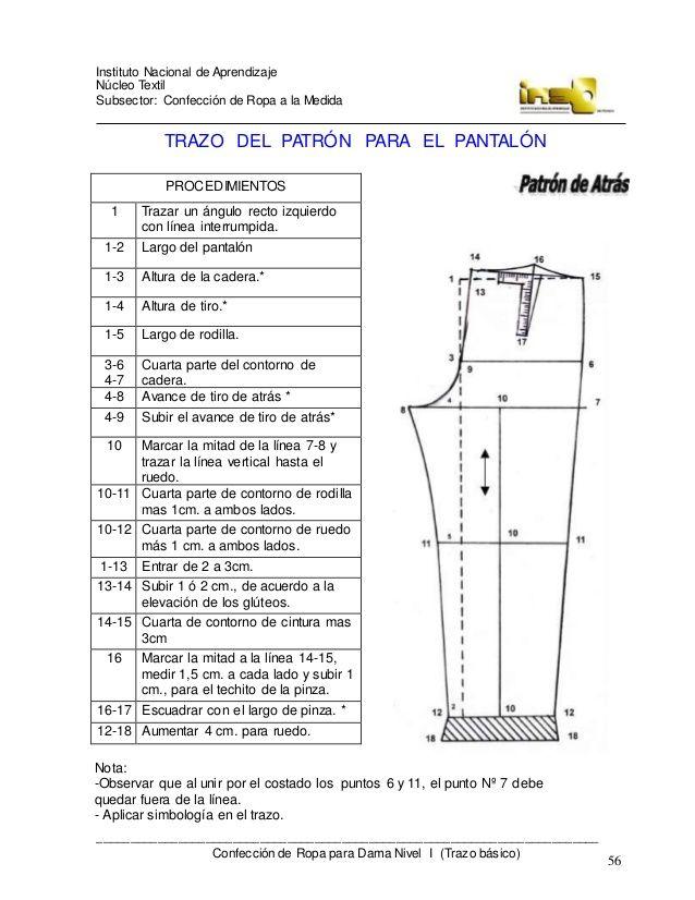 confeccion-de-ropa-para-dama-a-la-medida-trazo-basico4-59-638.jpg (638×826)