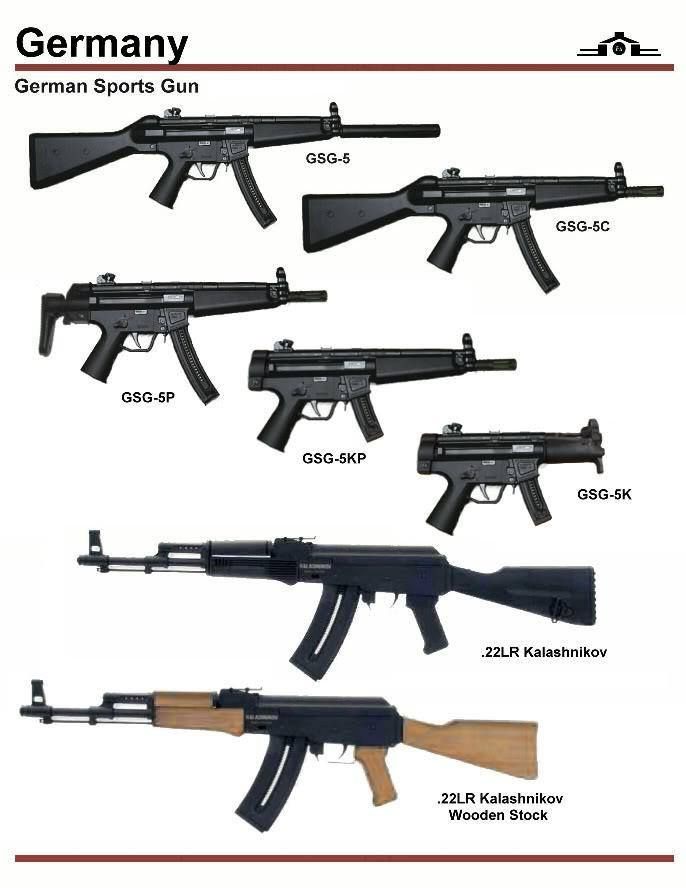 Best Images About Guns On