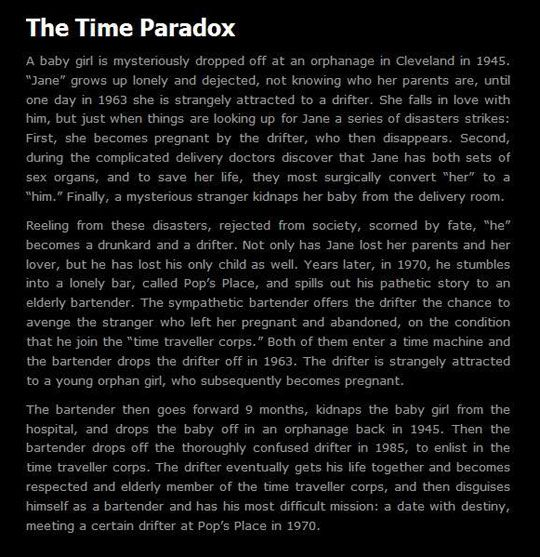 The big paradox in time…...Lovvvved it!! Would make a beautiful story, or a movie :) :D