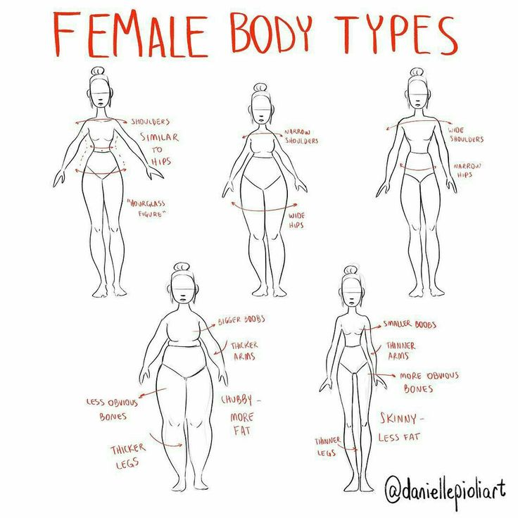 best 25 female body types ideas on pinterest body types