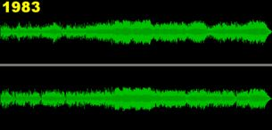 Dynamic range compression -