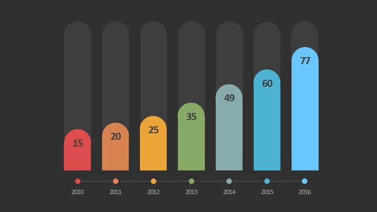 Modern data driven PowerPoint Bar Graph.