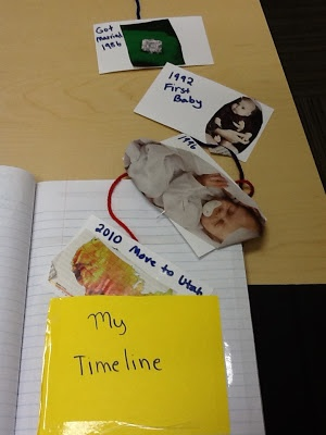 Adapt for Art history timeline which is also s mobile  Social Studies Ideas for Elementary Teachers
