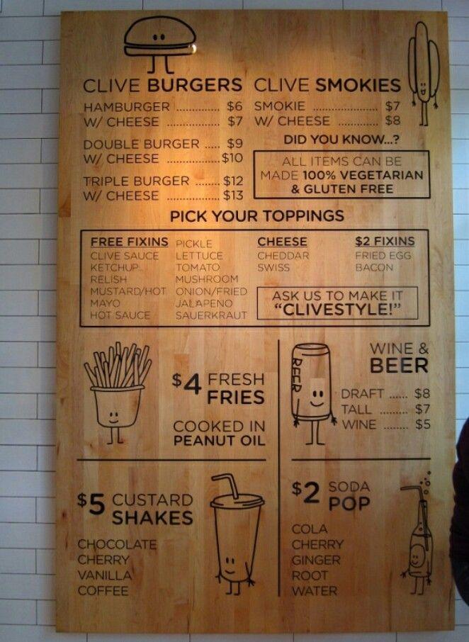 Alternative menu board