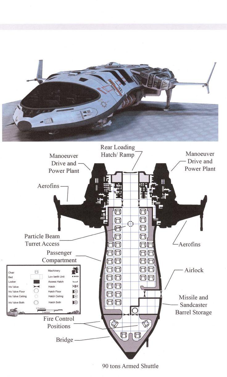 spacecraft types - photo #13