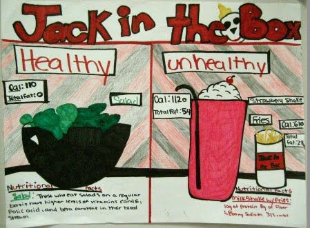 Click here for pictures of my class projects and more...! - Health Lesson Plans for Middle and High School Students