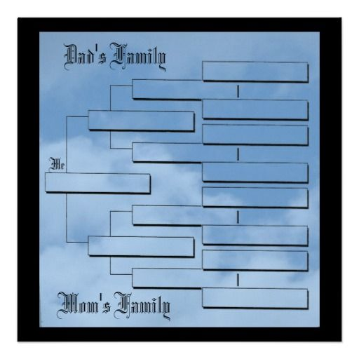 """My Family Tree 24""""x24"""" Poster Save the birth dates of your family #savethedate #gift"""