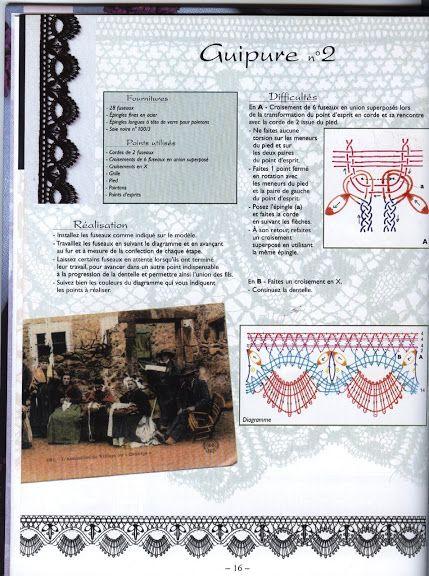Libro de bolillos - rosi ramos - Picasa-verkkoalbumit