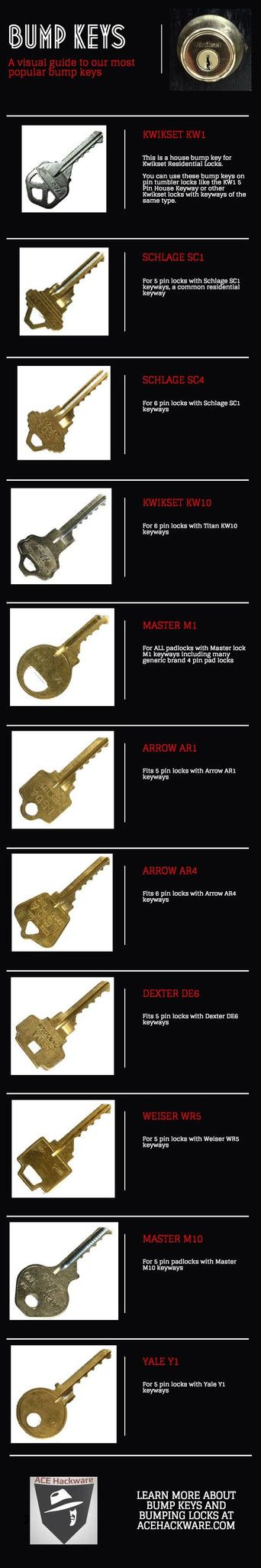 A Visual Guide to Bump Keys | ACE Hackware #lockbumping #security