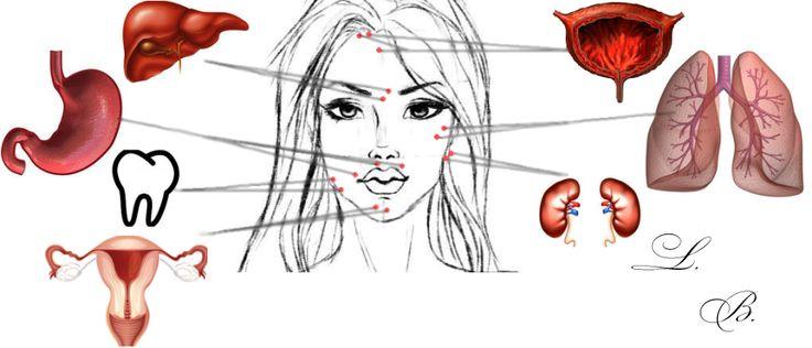 L.B.blog: Прыщи на лице могут свидетельствовать о серьезных ...