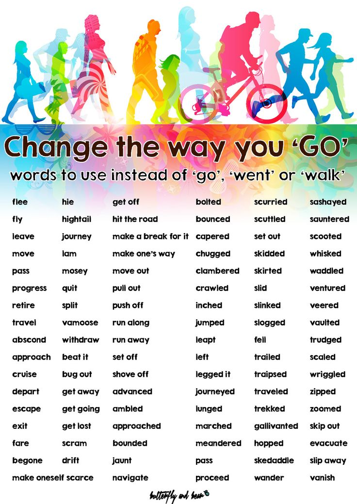 Writing Aid - Words to use instead of 'go'