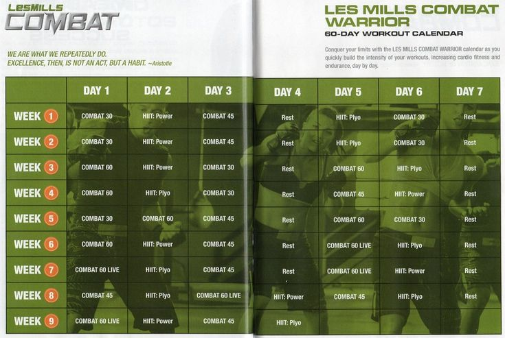 Les Mills COMBAT Schedule.  Starting this