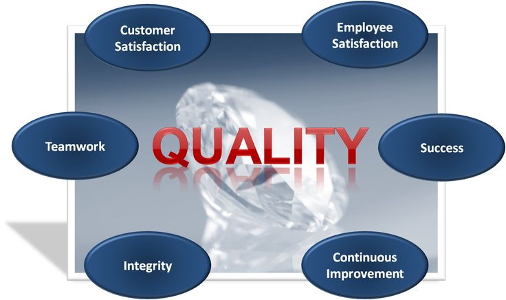Blackmount Quality Initiatives are based on a 3Q approach: Quality Personnel, Quality Process and Quality Communication. Each project at Blackmount is under the constant command of a dedicated quality assurance team that monitors all project activities and results at each development phase. https://www.blackmount.in/ Contact 91-44 6575 8596