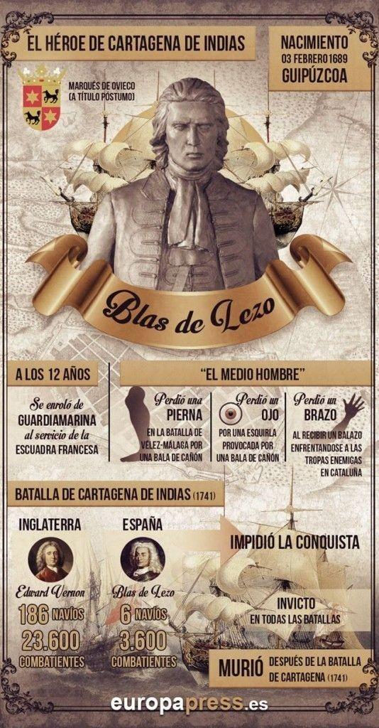 Blas de LezoyOlavarrieta, almirante de la Armada Española. Nacido el 3 de febrero de 1689, en Pasajes, Guipúzcoa y fallecido en Cartagena de Indias, Colombia, 7 de septiembre de 1741. Derrotó a una inmensa flota naval inglesa que intentaba conquistar Cartagena de Indias.