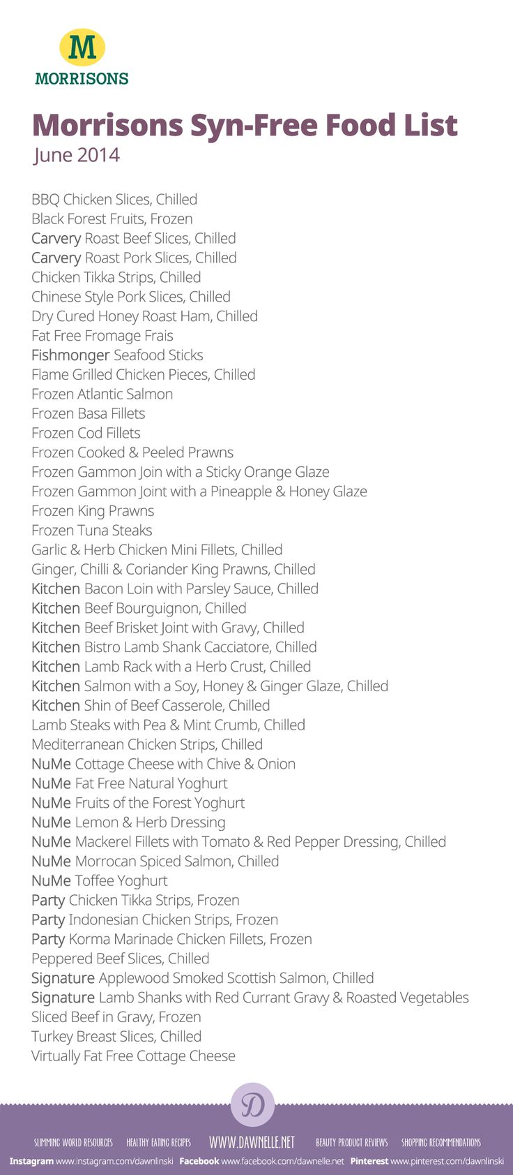 #Morrisons Syn-Free Shopping List on the #SlimmingWorld #ExtraEasy plan - June 2014
