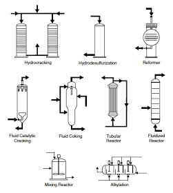 Best 25+ Piping and instrumentation diagram ideas on