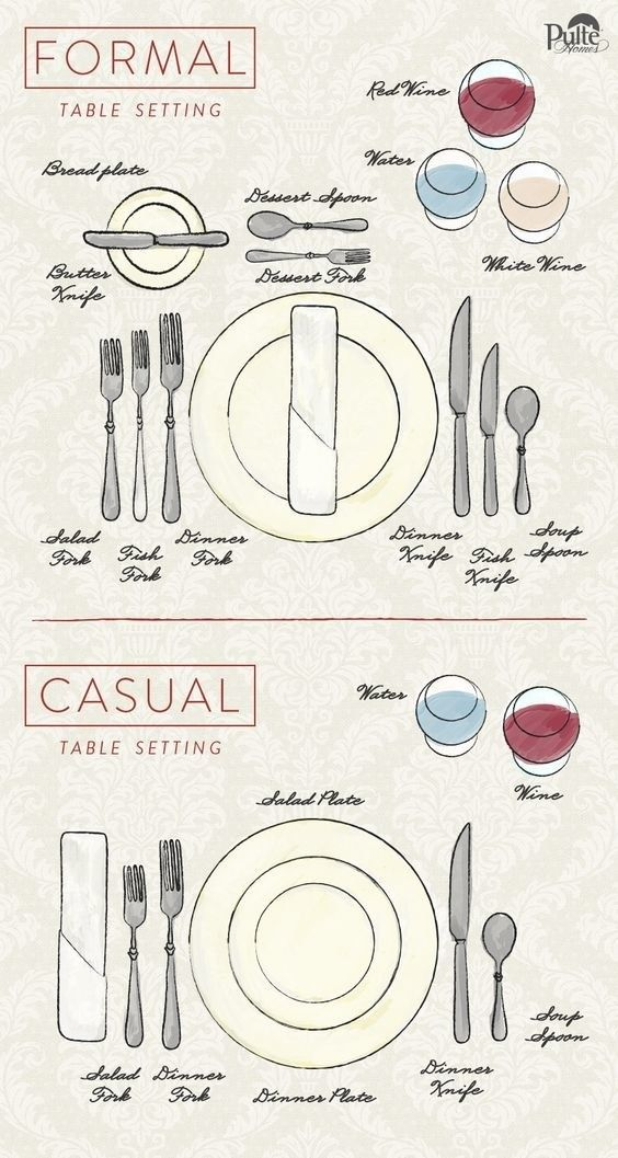 Learn the rules of table setting and pick the kind of table you want. | 18 Cheat Sheets That'll Help You Survive Christmas