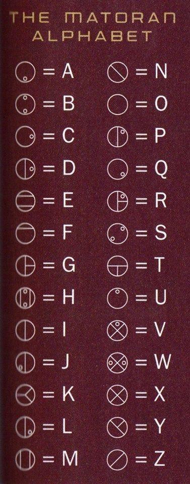 Matoran Alphabet.