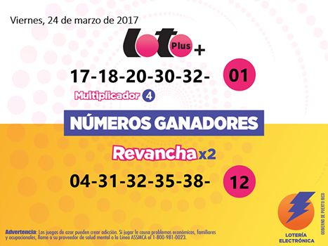 Loteria Electronica de Puerto Rico sorteo Loto Plus del Viernes 24 Marzo 2017
