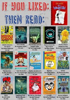 Reading is not for the Wimpy...if your students love the Wimpy Kid Series, have them read these... #library