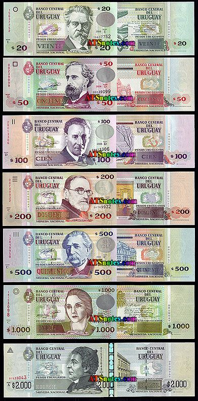 uruguay currency | Uruguay banknotes - Uruguay paper money catalog and Uruguyan currency ...