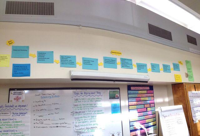 finding student essays plagiarism
