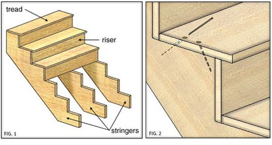 Best 17 Best Images About Escaliers Craquants On Pinterest To 640 x 480