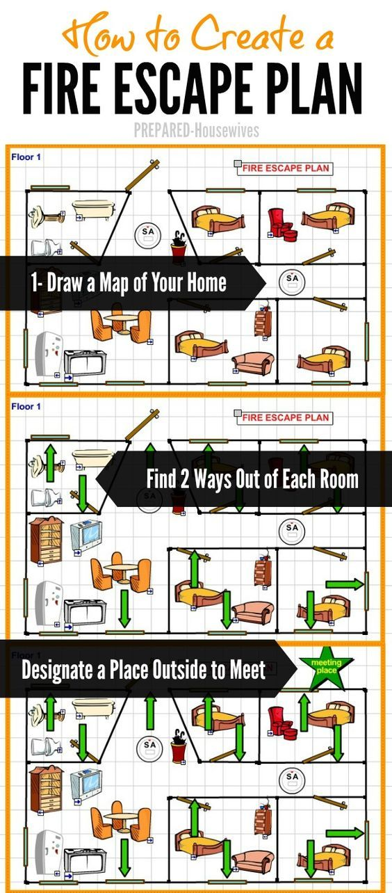16 best Floor Plan images on Pinterest Templates, Software and - evacuation plan templates