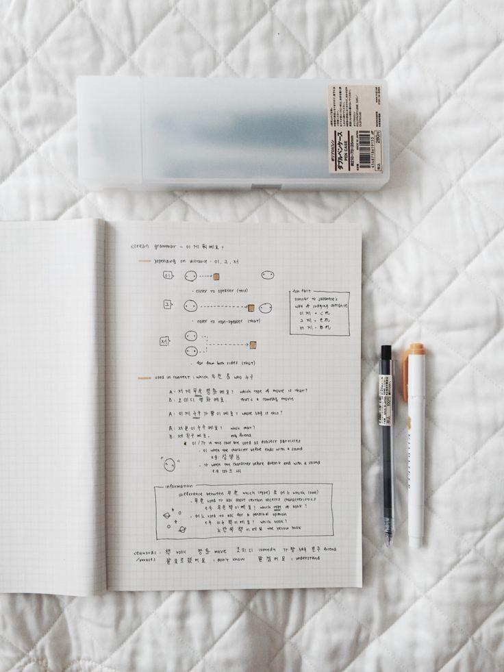 studyblr — shellstudies: Korean Studying ・120816 Got back ...