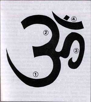 Om and it's meaning