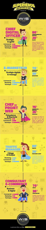 Les 5 #superhéros des #métiers du #web