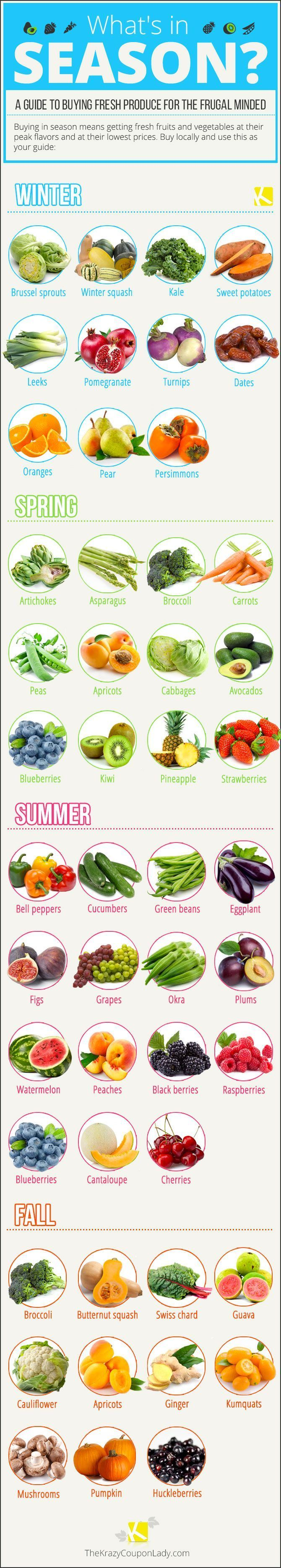 Know what produce is in season to SAVE!