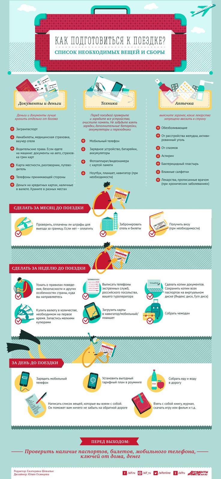 Трэвел-лист: что нужно учесть, отправляясь в путешествие? Инфографика | Инфографика | Вопрос-Ответ | Аргументы и Факты