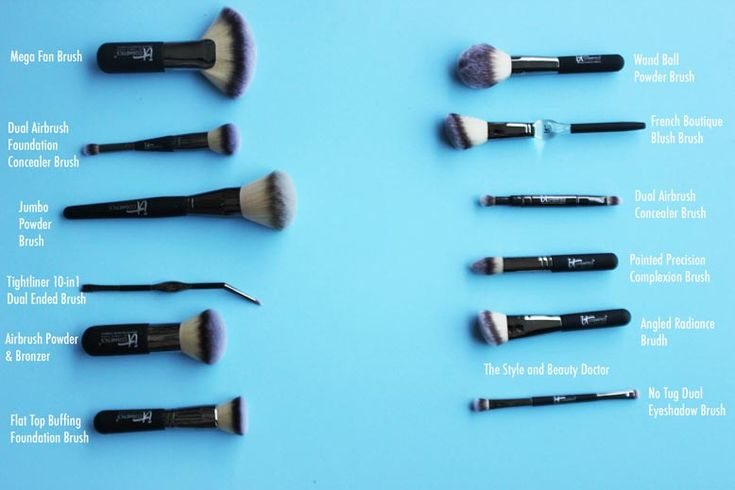A guide to IT Cosmetics Heavely Luxe brushes - what they are, how to use them