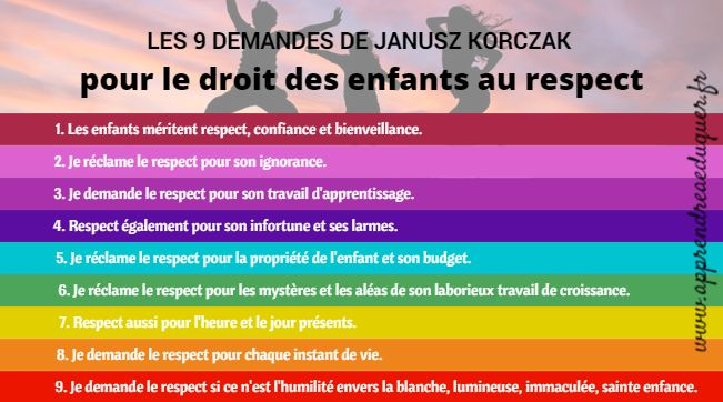 Les 9 demandes de Janusz Korczak, inspirateur de la Convention relative aux droits de l'enfant, pour le droit des enfants au respect