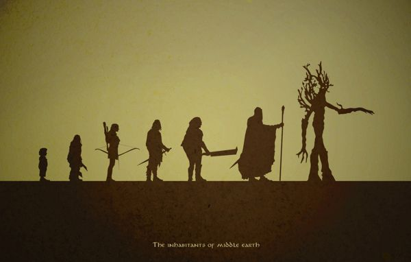 The inhabitants of Middle Earth
