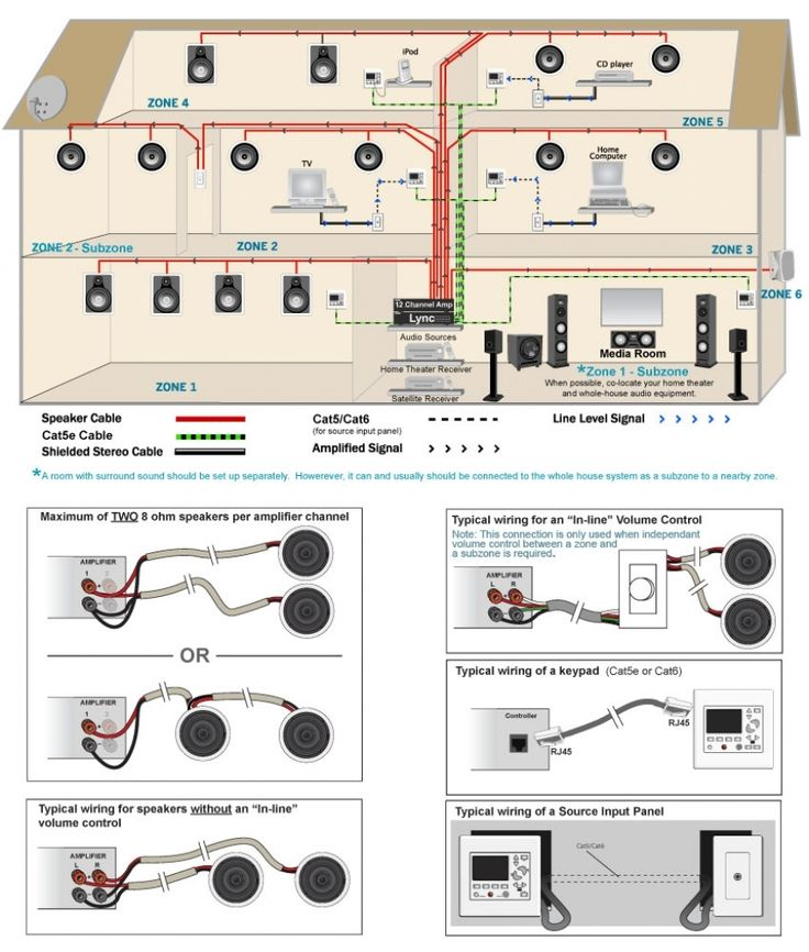 Home Theater Speaker Wiring Diagram Intended For Aspiration