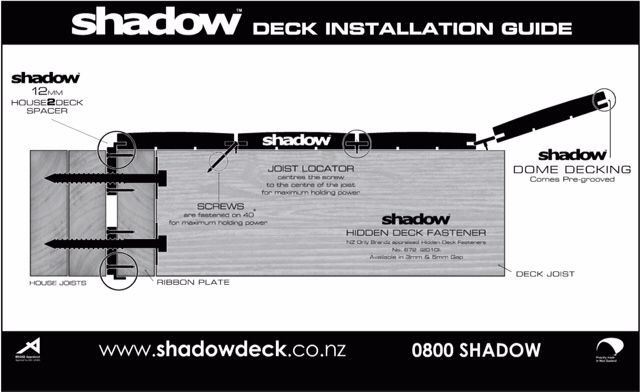 How Shadow Deck works