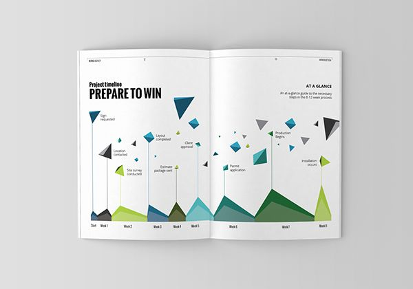 Kites | Project proposal on Behance