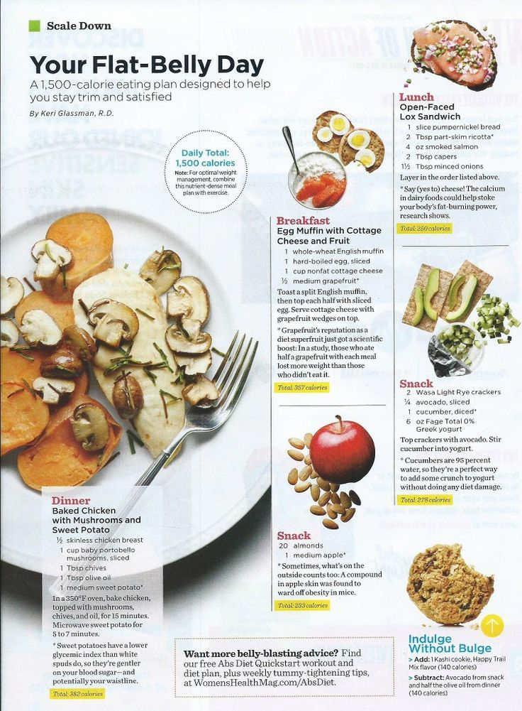 102 best flat belly diet images on Pinterest