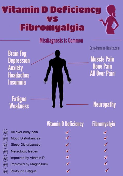 Vitamin D Deficiency and Fibromyalgia. What's the connection? Could you be misdiagnosed? http://www.easy-immune-health.com/fibromyalgia-and-vitamin-d.html