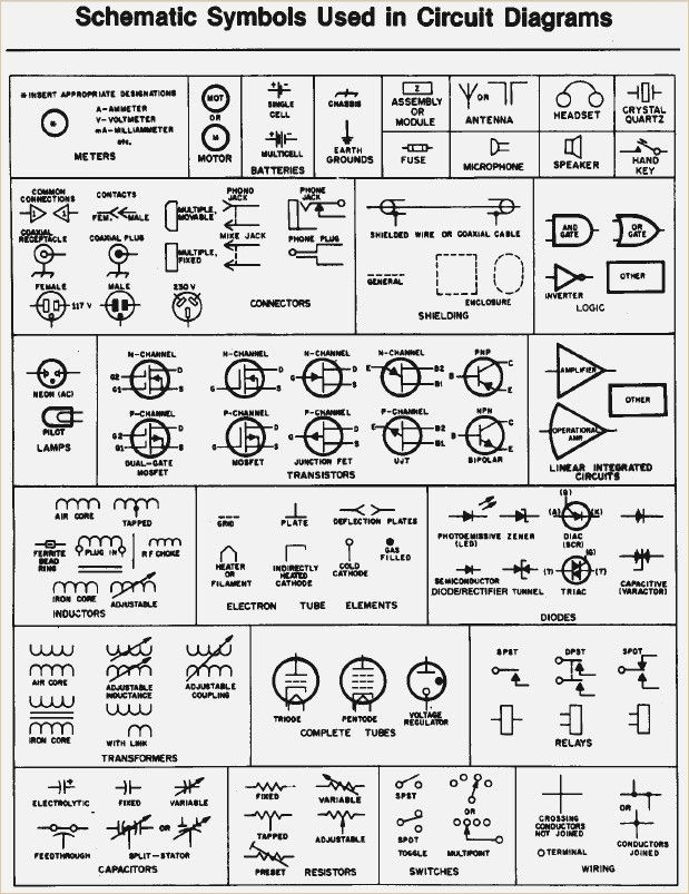 Electrical Symbol Chart Electricity Magnetism Electrical Symbols Electrical Schematic Symbols Math Reference Sheet