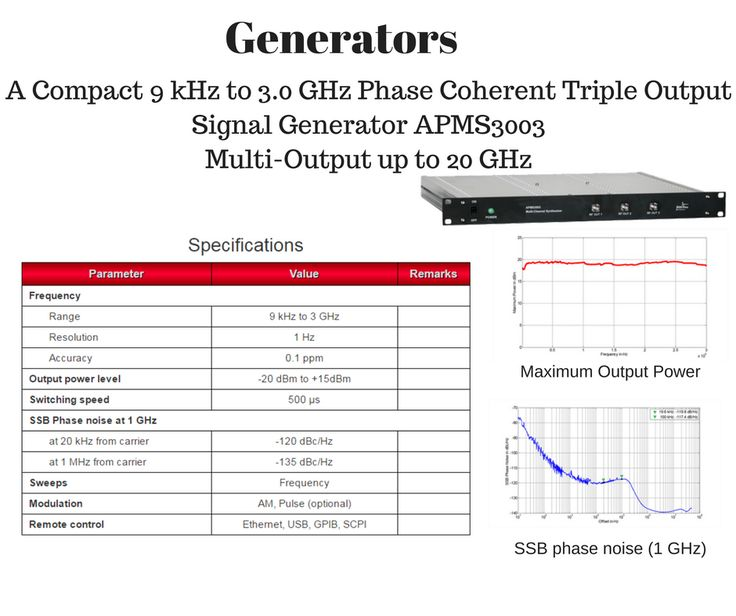 17 best anapico images on pinterest manual textbook and user guide a phase coherent triple output rf signal generator with a frequency range from 9 khz to 30 ghz and is ideally suited for a wide range of application fandeluxe Images