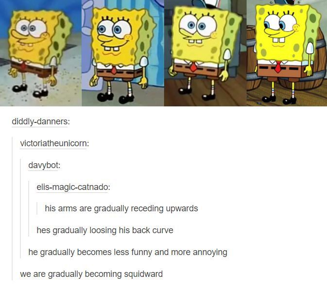 Evolution of Spongebob